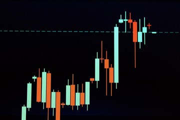 Stock japanese candles chart