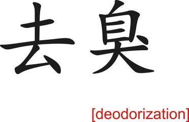 Chinese Sign for deodorization
