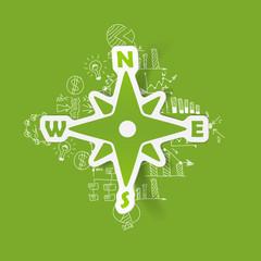 Drawing business formulas: compass