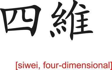 Chinese Sign for siwei, four-dimensional