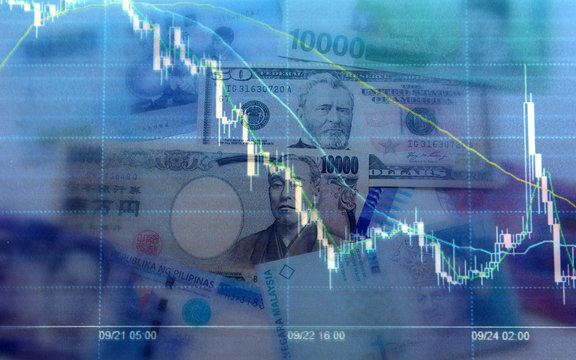 通貨の値動き
