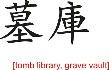 Chinese Sign for tomb library, grave vault