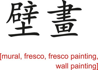 Chinese Sign for mural, fresco, fresco painting, wall painting