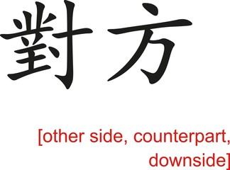 Chinese Sign for other side, counterpart, downside