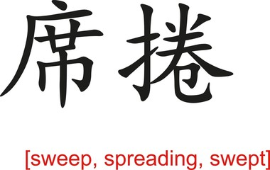 Chinese Sign for sweep, spreading, swept