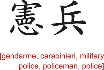 Chinese Sign for gendarme, military police, policeman, police