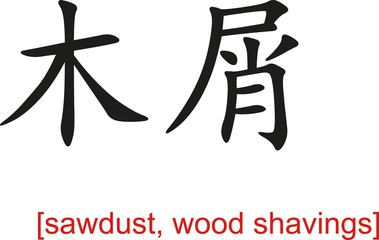 Chinese Sign for sawdust, wood shavings