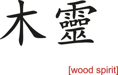 Chinese Sign for wood spirit