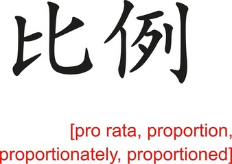 Chinese Sign for pro rata, proportion, proportionately