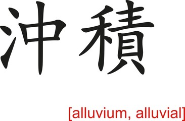 Chinese Sign for alluvium, alluvial