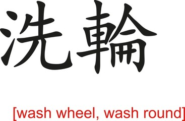 Chinese Sign for wash wheel, wash round