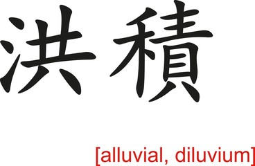 Chinese Sign for alluvial, diluvium