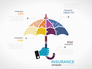 Insurance concept infographic template with umbrella