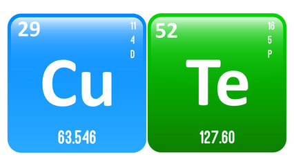 Search photos periodic table of elements cute word made of periodic table elements copper and tellurium urtaz Image collections