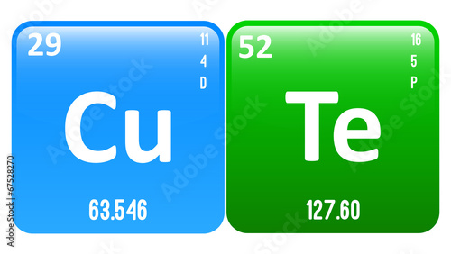 cute word made of periodic table elements copper and tellurium - Periodic Table Copper