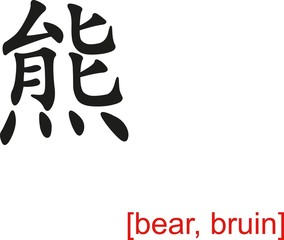 Chinese Sign for bear, bruin