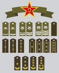 Military ranks of the Chinese People's Army