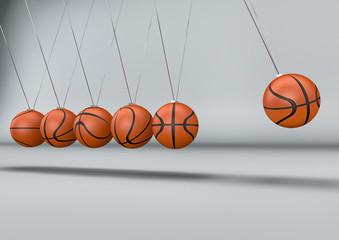 Basketball Pendel
