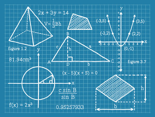 Mathematics, Algebra, Geometry