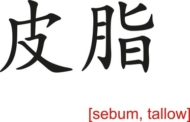 Chinese Sign for sebum, tallow