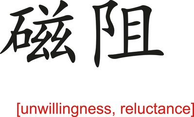 Chinese Sign for unwillingness, reluctance