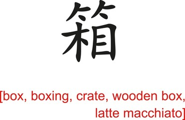 Chinese Sign for box, boxing, crate, wooden box,latte macchiato