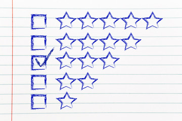 evaluation and feedback on customer service performances