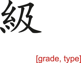 Chinese Sign for grade, type