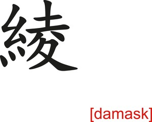 Chinese Sign for damask