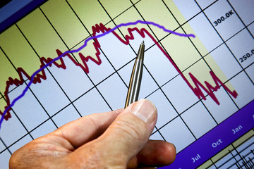 Financial Market Graph