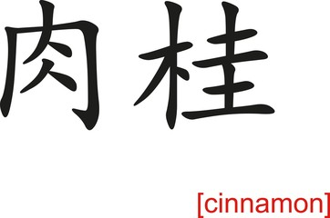 Chinese Sign for cinnamon