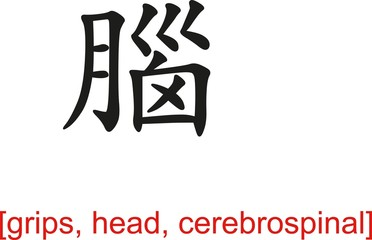 Chinese Sign for grips, head, cerebrospinal
