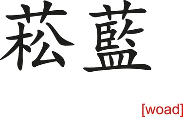 Chinese Sign for woad