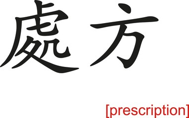 Chinese Sign for prescription