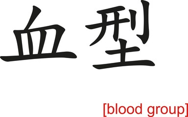Chinese Sign for blood group