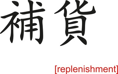 Chinese Sign for replenishment