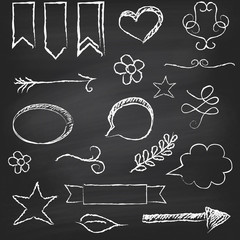 Chalkboard with several elements