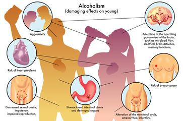 Cura di consultazione libera di alcolismo