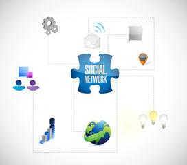 social network puzzle pieces illustration design