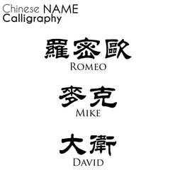English name in chinese calligraphy,  idea for chinese word tatt