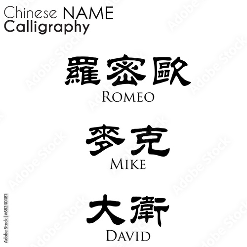 how to choose an english name for chinese