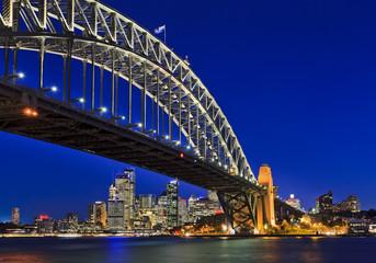 Sydney Bridge 40 CBD Sunset