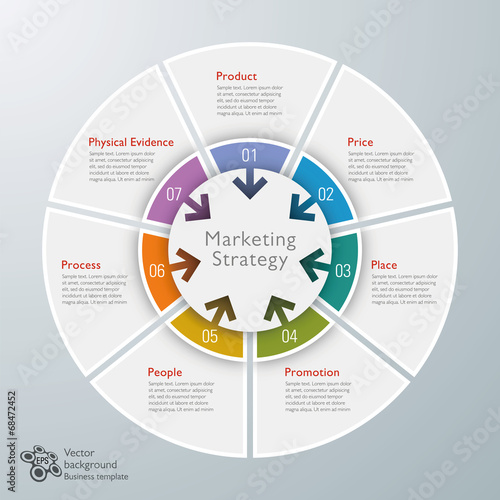promotion and marketing essay Marketing promotion essay, as a marketing paper, involves researching information on products, brands, product lines, and businesses moreover, marketing promotion is one of the main parts of a marketing mix, therefore, promotion essay writing is most likely go along with price essays, place essays, and product essays.