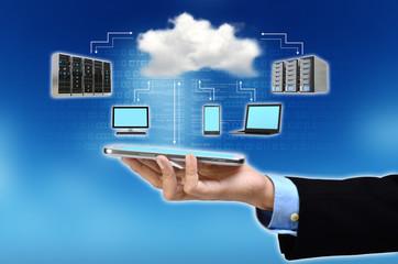 Wall Mural - Cloud Computing Concept