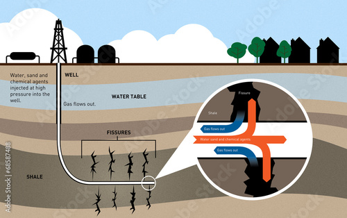 Fracking For Gas Diagram Stock Photo And Royalty Free Images On