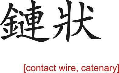 Chinese Sign for contact wire, catenary
