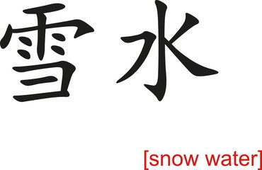 Chinese Sign for snow water