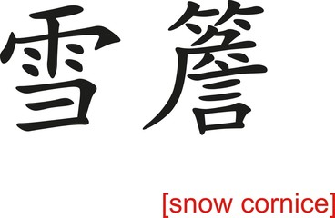Chinese Sign for snow cornice