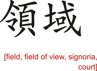 Chinese Sign for field, field of view, signoria, court