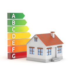 house and energy efficiency label